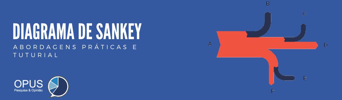 Diagrama de Sankey: o que é, e como fazer no Excel